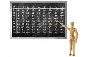 14601299-multiplication-table-handwritten-with-wooden-dummy-chalk-on-a-school-blackboard